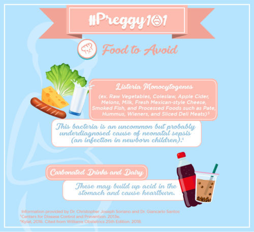 #Preggy101 with The Medical City: Food and Body Changes | www.familywiseasia.com